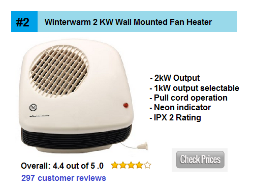 Winterwarm 2 Kw Wall Mounted Home Heater Guide